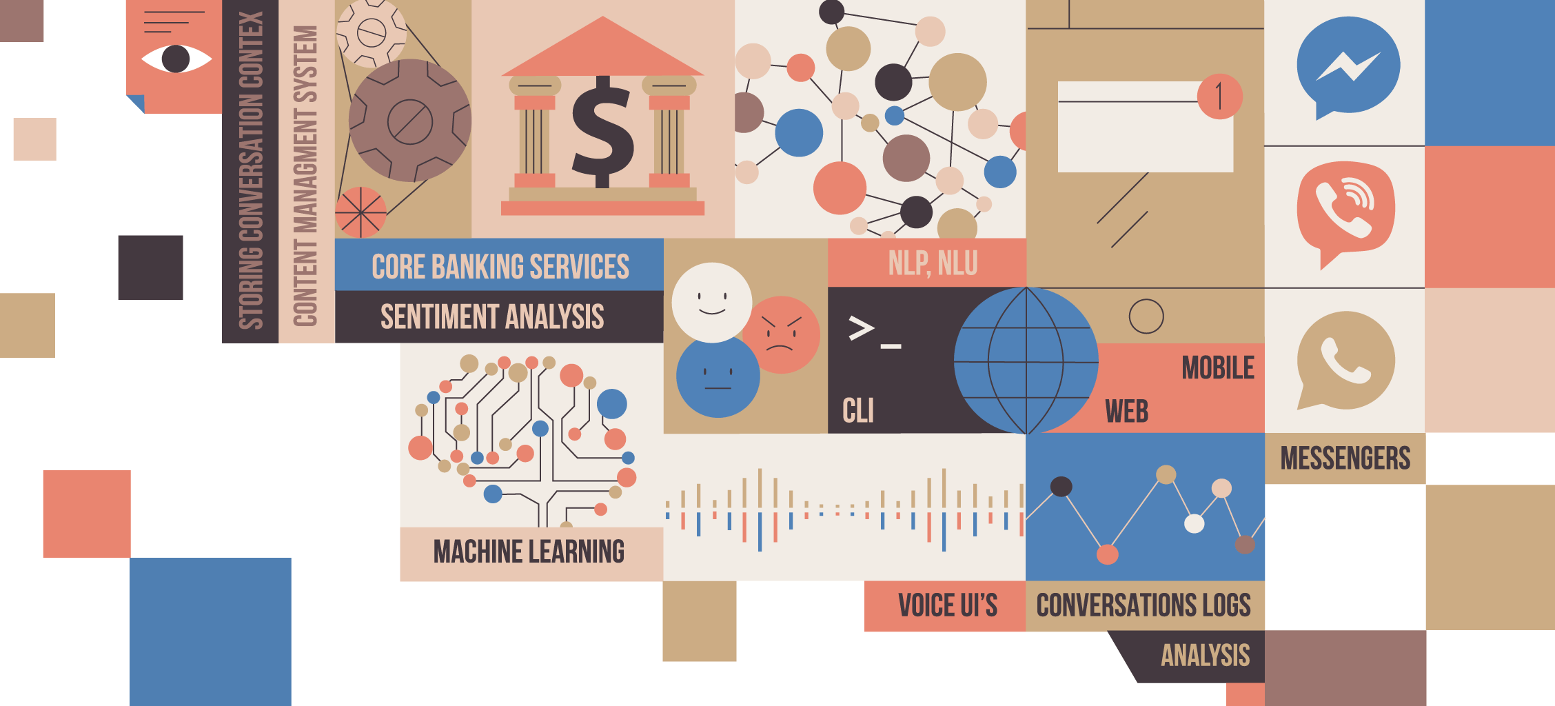 Conversational Banking: Going Beyond the AI Hype