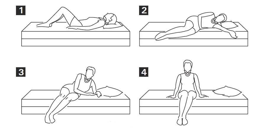 Comment bien se relever du lit