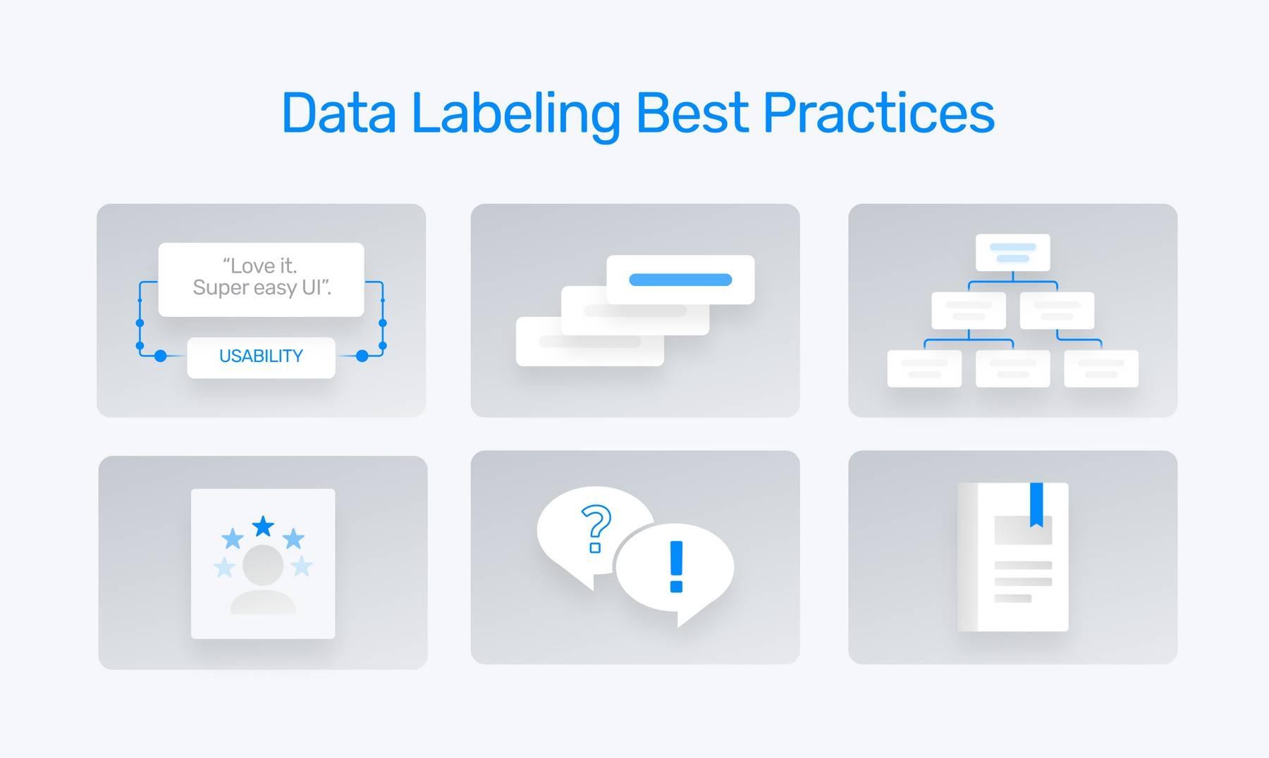 Data labeling best practices