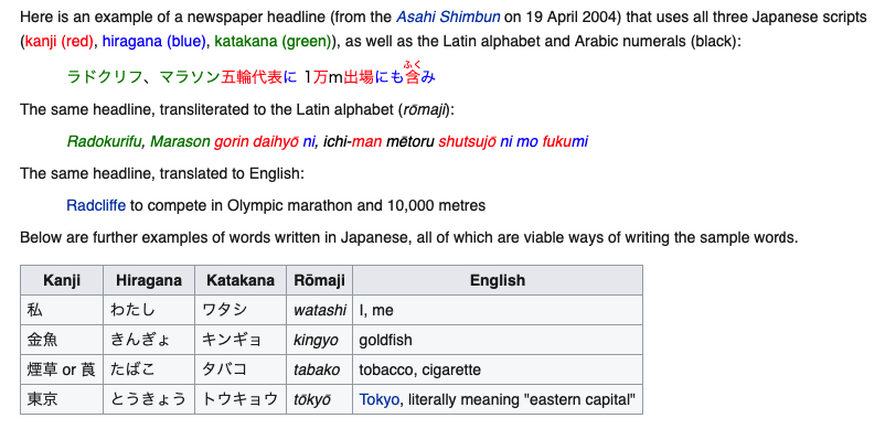 Japanese writing systems - Wikipedia screenshot