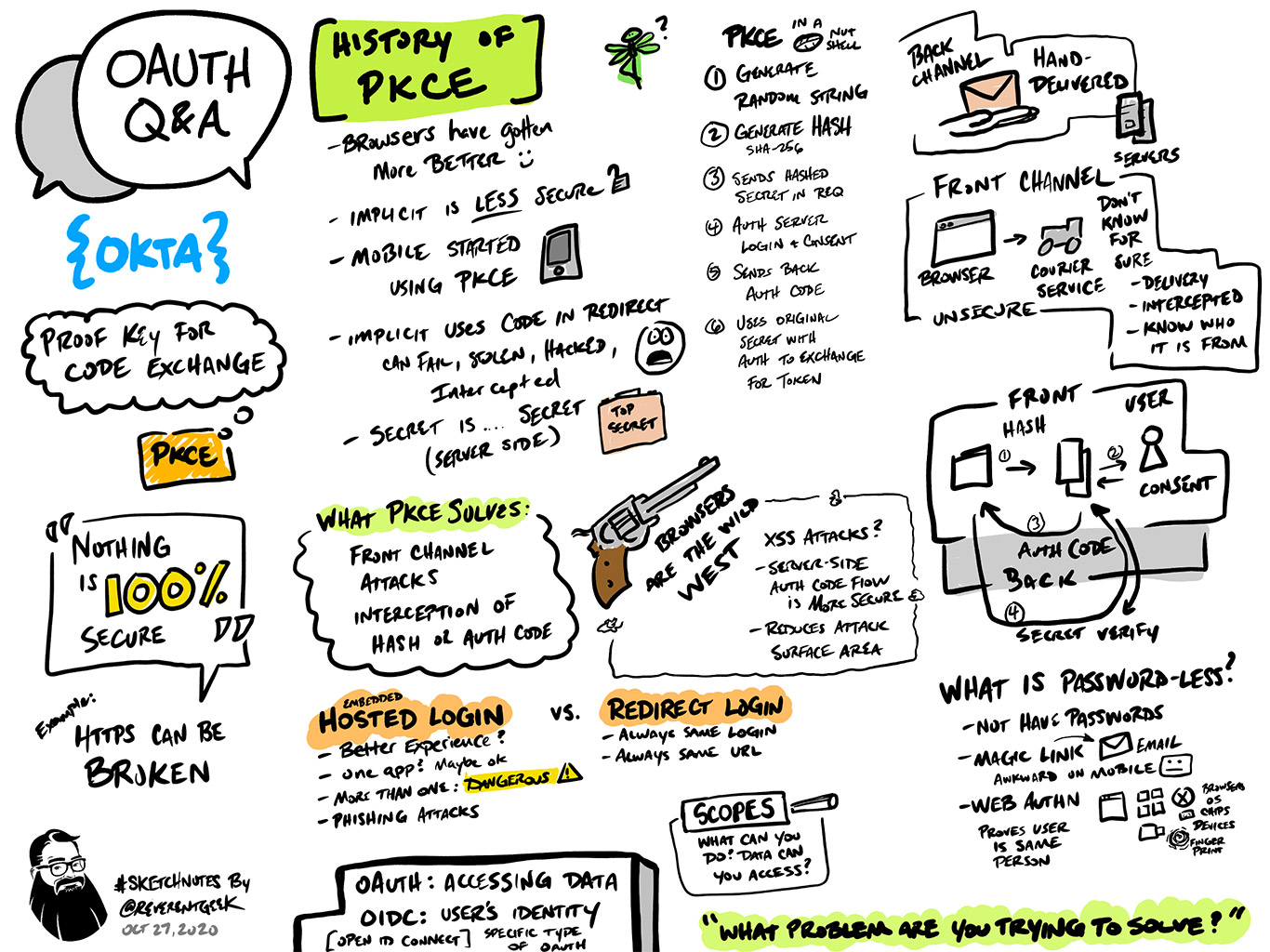 OAuth Q&A Sketch Notes