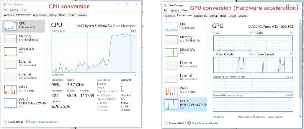 gpu vs cpu conversion