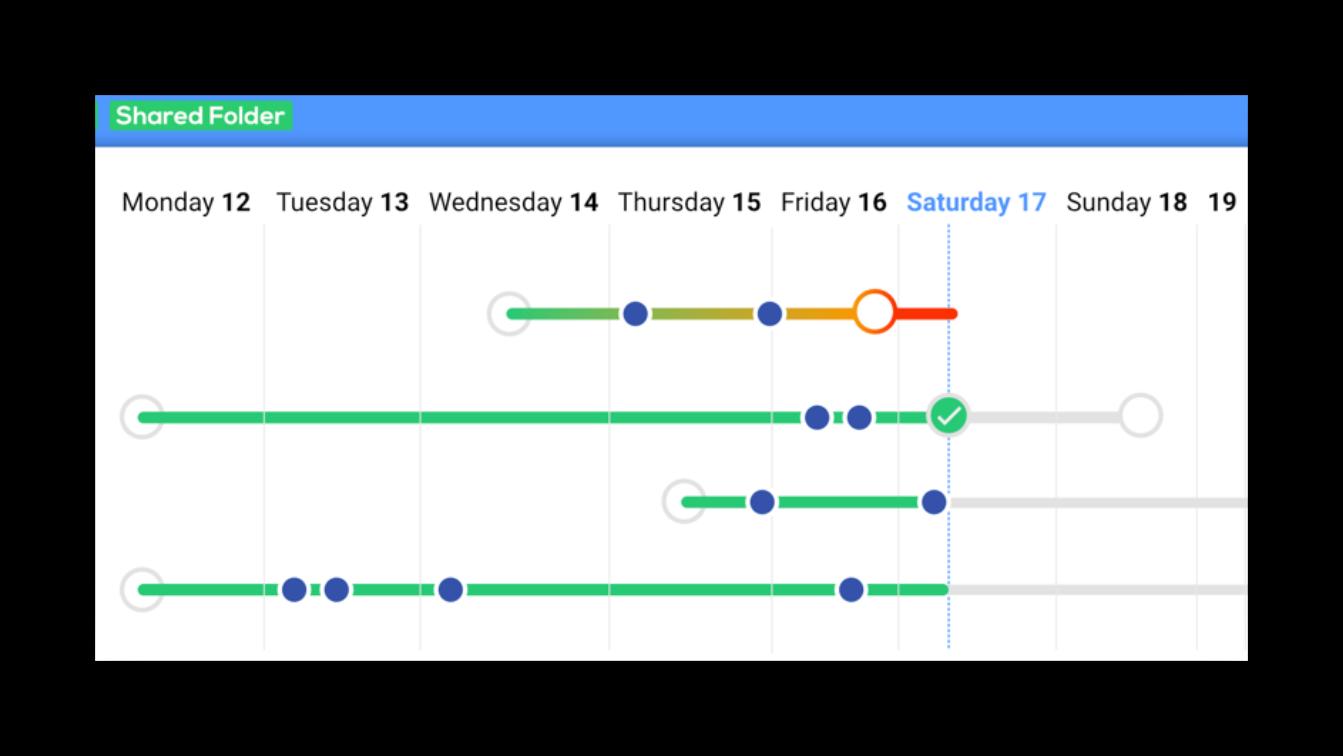 Due dates tracker snapshot
