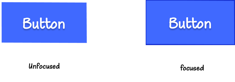 On the left, the blue button in its default, unfocused state. On the right is the blue button with a 1px thick dark blue outline applied to it.