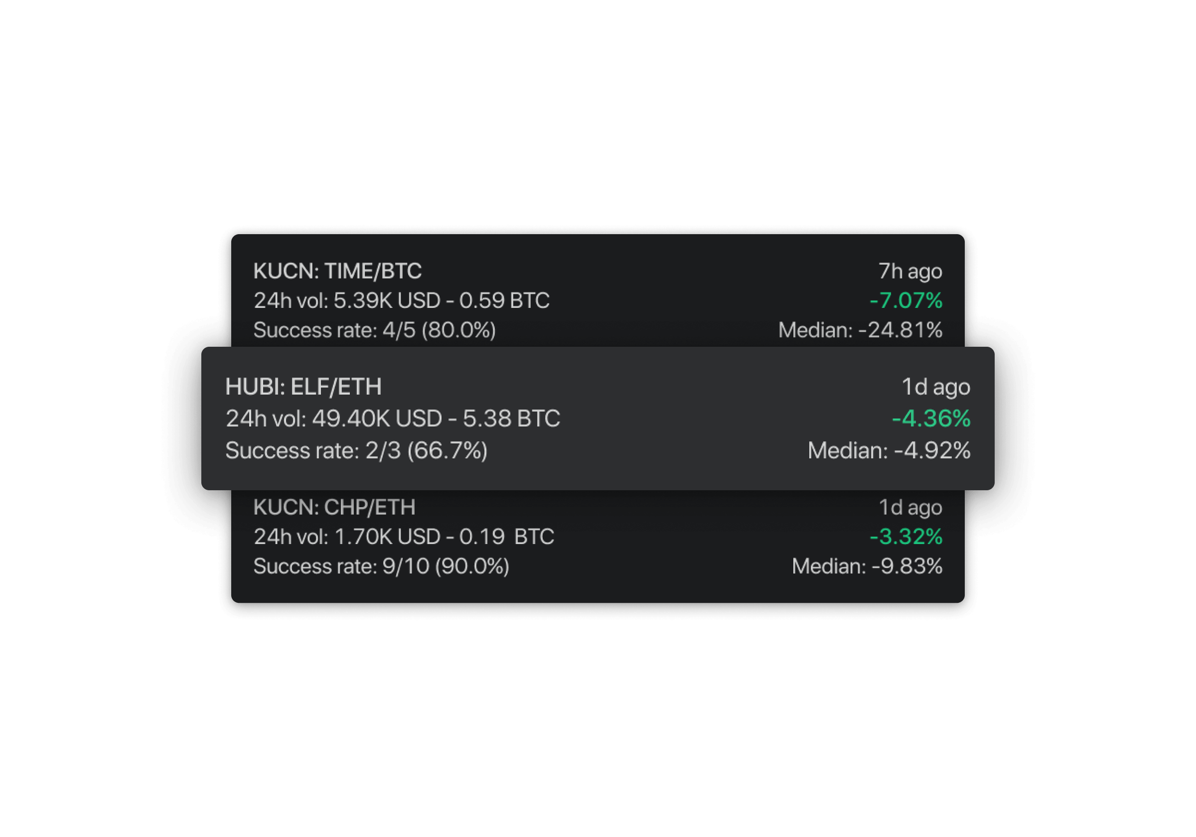 crypto market scanner