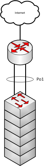 MPBGP Diagram