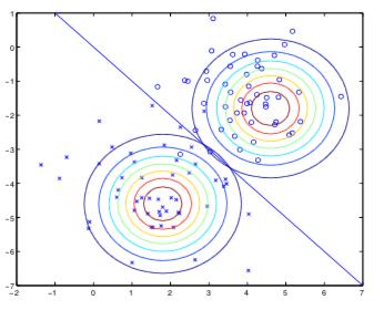 GDA算法
