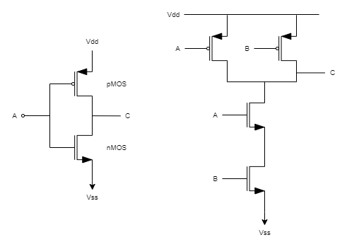 Example CMOS circuit