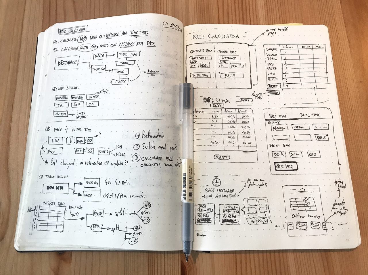 Notebook sketch race calculator