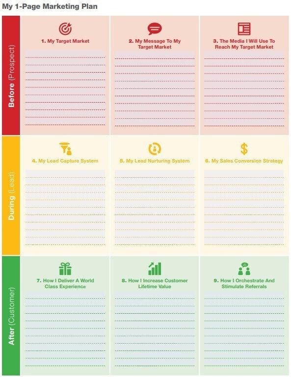1-Page Marketing Plan Canvas