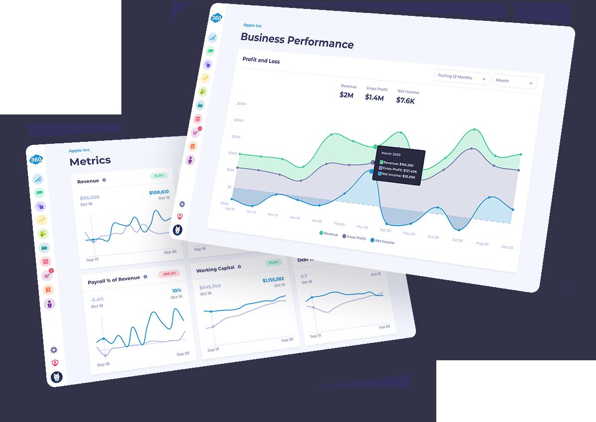 Business performance and metrics