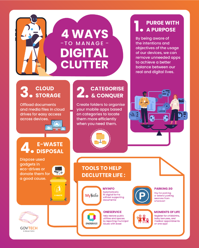 GovTech's Marie Kondo teaching us about digital decluttering