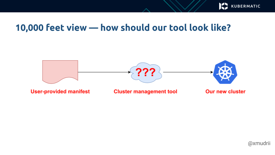 Kubernetes cluster lifecycle management tool