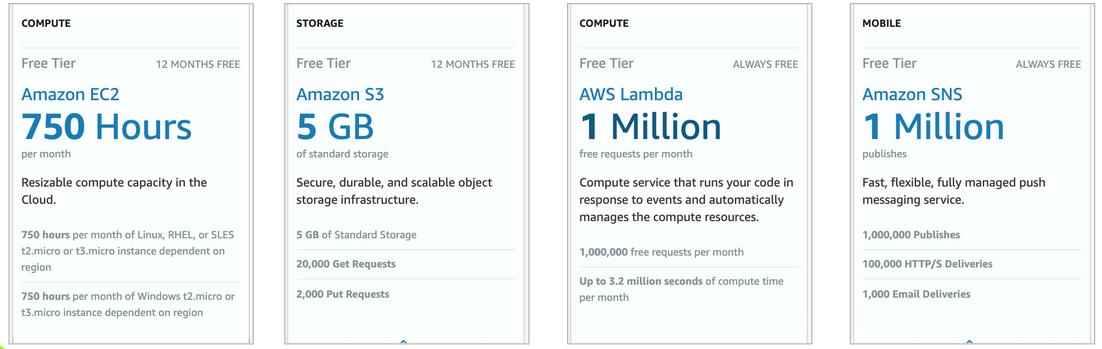 AWS free-tier resources