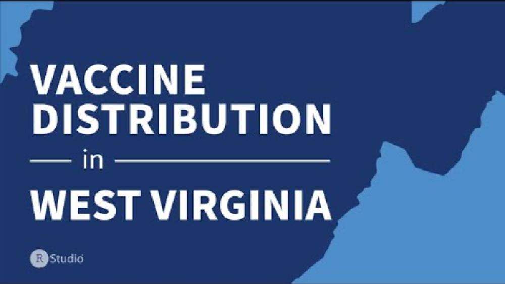 COVID vaccine distribution Shiny app walkthrough (mock data)