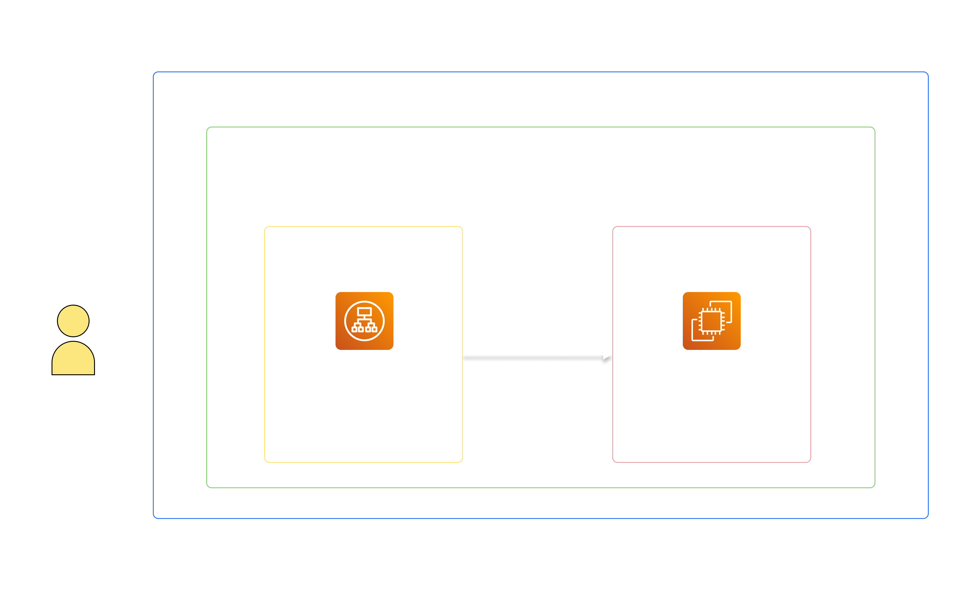 A diagram of an AWS VPC network architecture