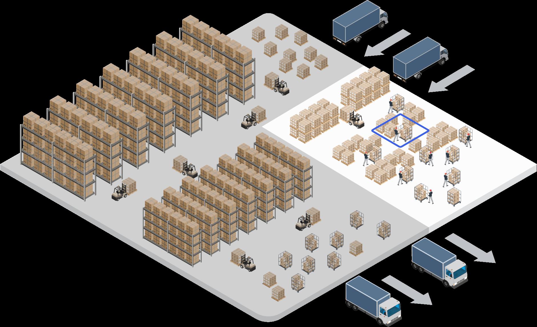 多量少品種ケースをひたすら什器に積み付ける重労働