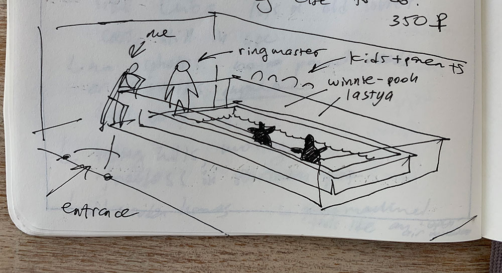 Sketch of the pool inside the nerpa aquarium.