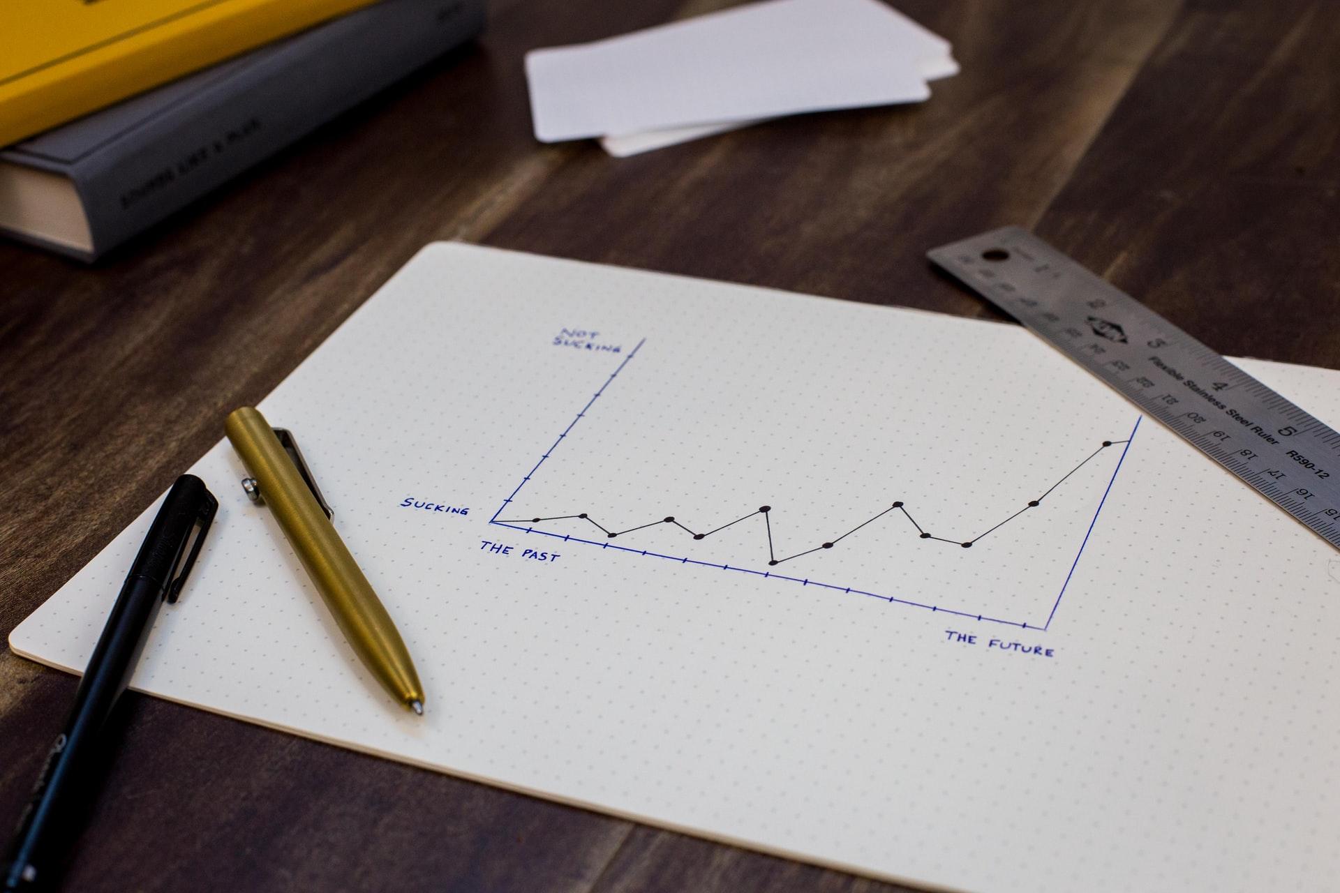 Receita Previsível na prática: como aplicá-lo em sua empresa