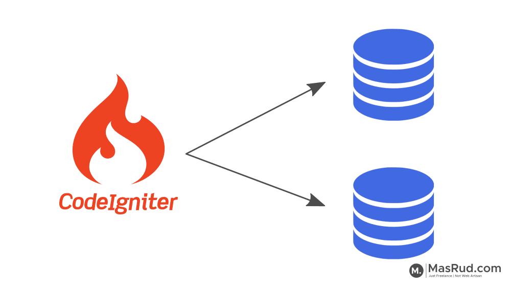 Tutorial multi database pada CodeIgniter