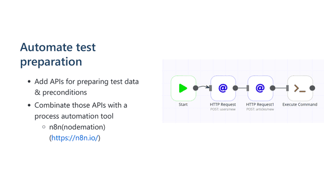 how can we improve the testability 31