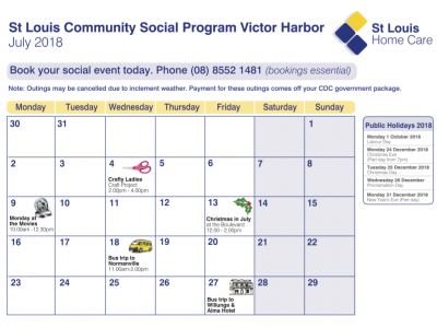 July Program Victor Harbor