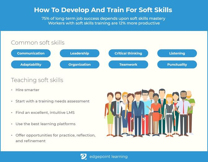 Train For Soft Skills