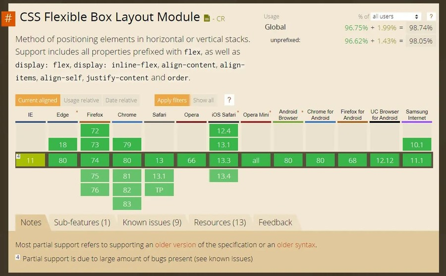 CSS Flexbox Browser Support