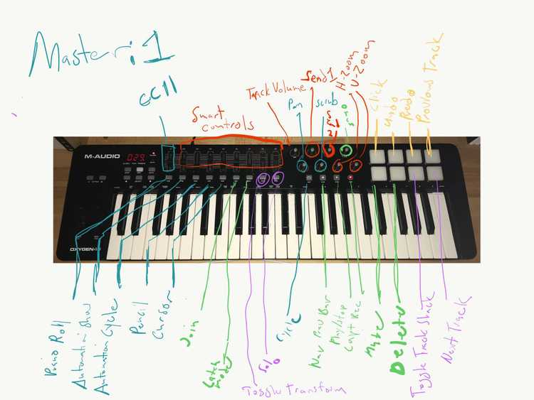 Further labeling of the Midi CC messages programmed to the midi controller