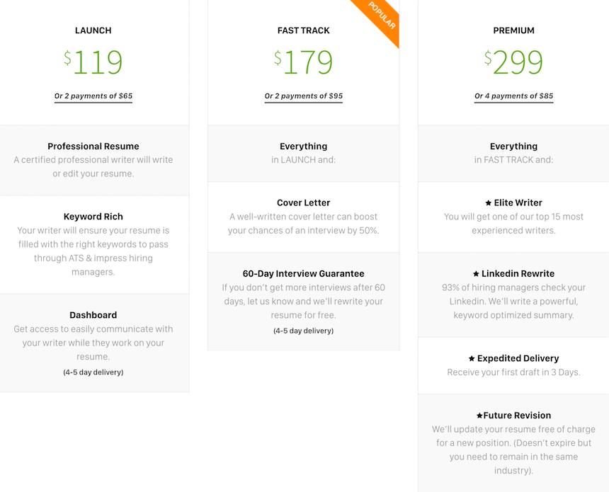 zipjob com review resumance