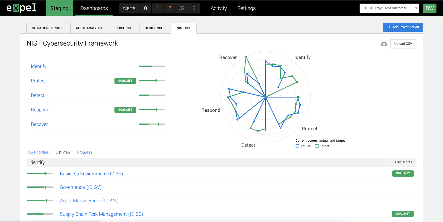 An overview of NIST scores, broken down by category and visualized in a radar graph.