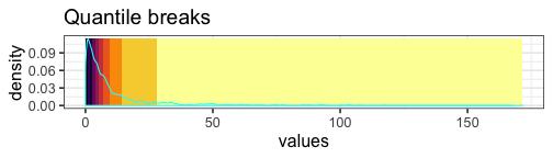 plot of chunk quantile-color-breaks-detail