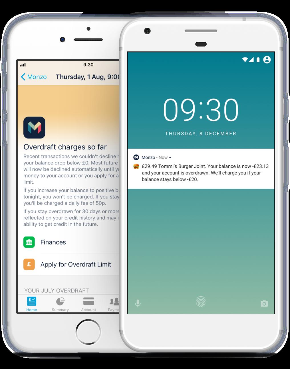 Phone notification show overdraft eligibility