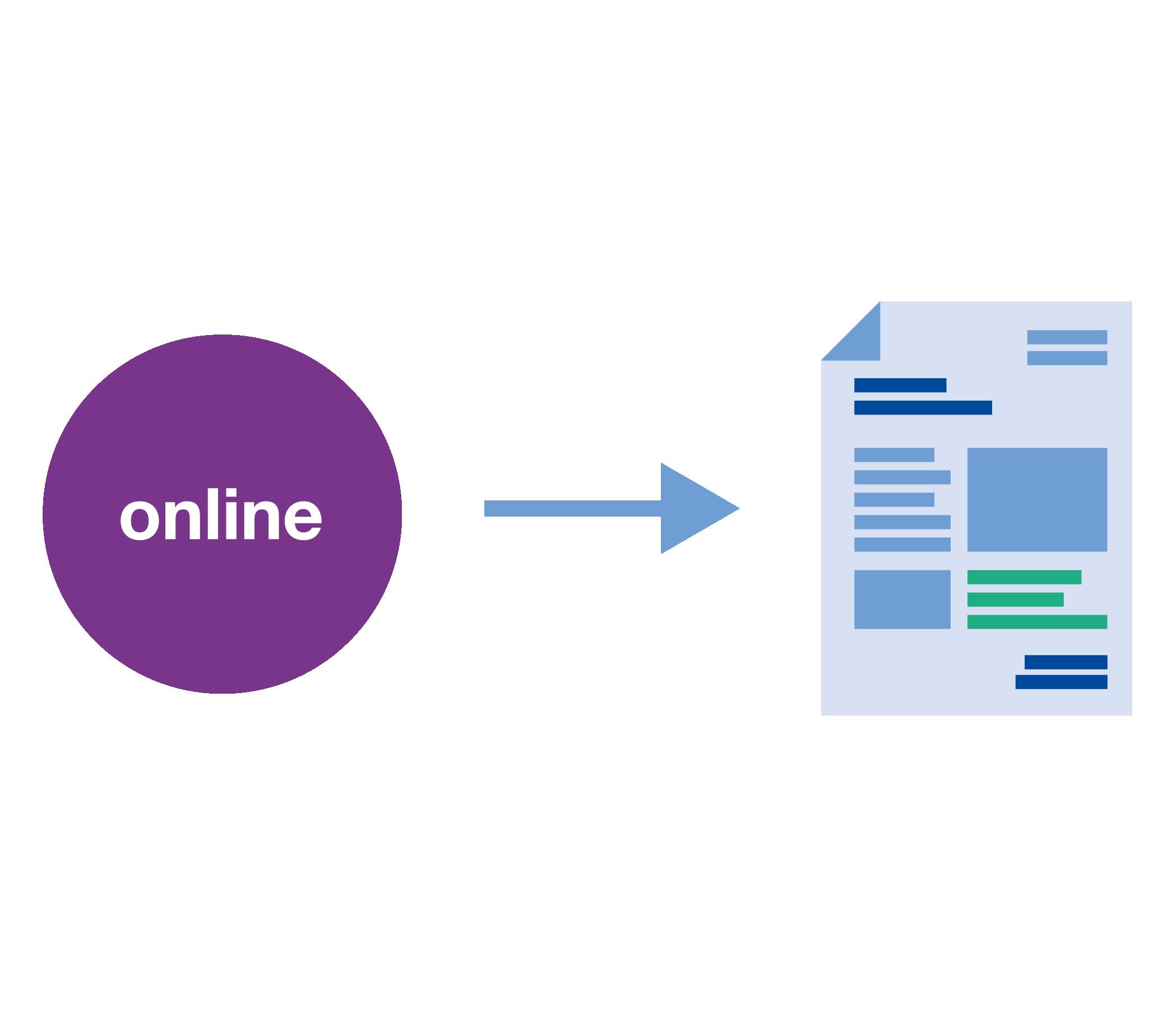 Online clients communication processing