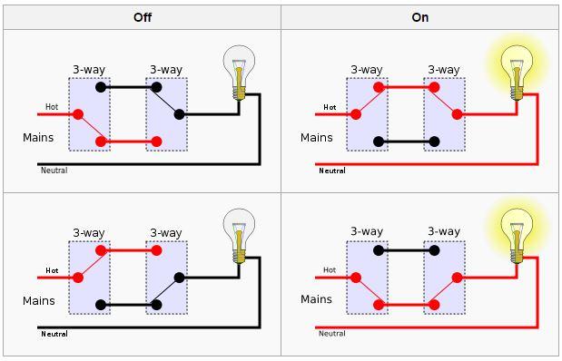 ESP8266 Multi-Relay Boards: Sonoff Dual and Electrodragon