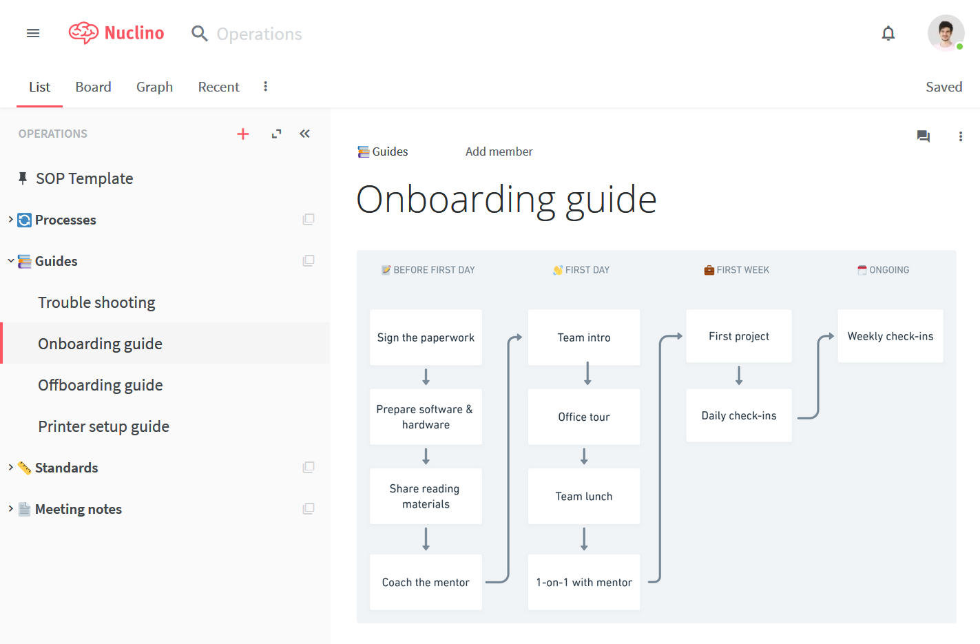 Employee onboarding process example