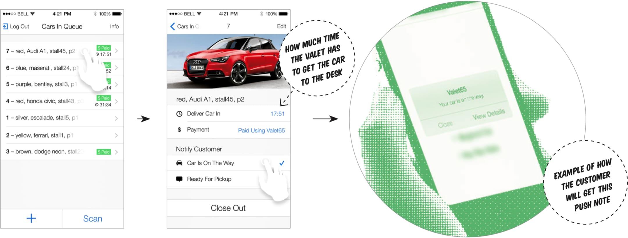 Wireframe of valet notifying customer