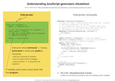 3 cases where JavaScript generators rock (+ understanding them
