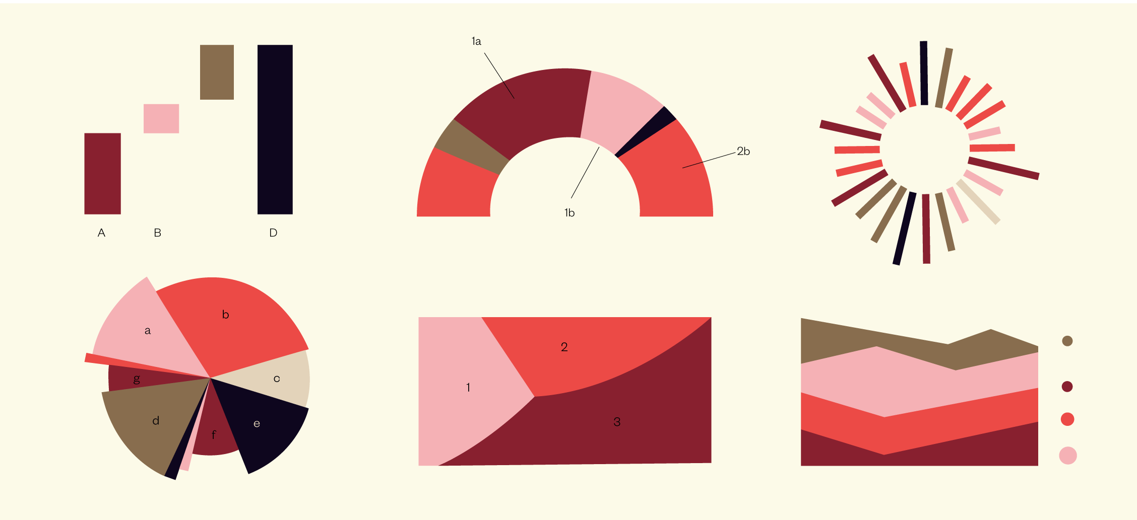 Visual Data for Smarter UX Design Decisions