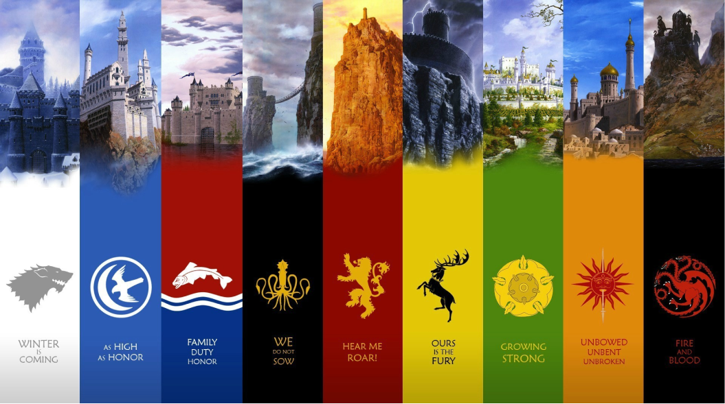Game of Thrones Ratings: A Case Study