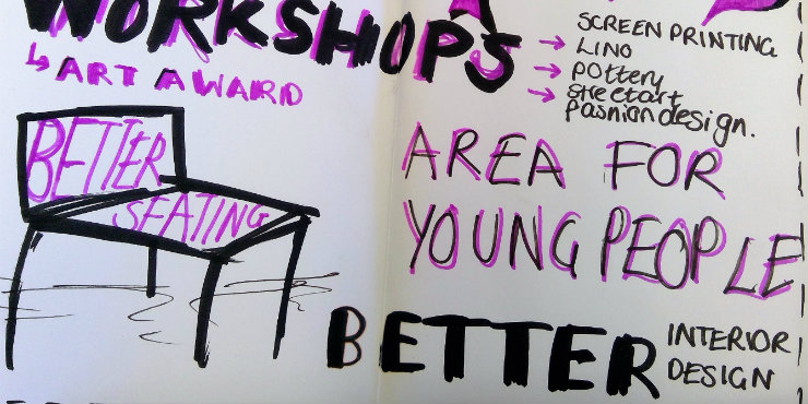 Things young people would like to see in libraries. Image produced at an arts workshop at Sybil Andrews Academy