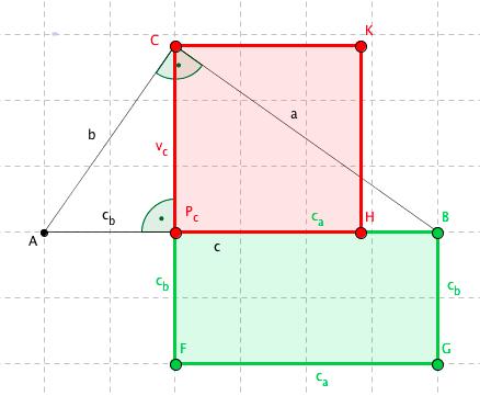 Trojúhelník s vyznačeným čtvercem a obdélníkem