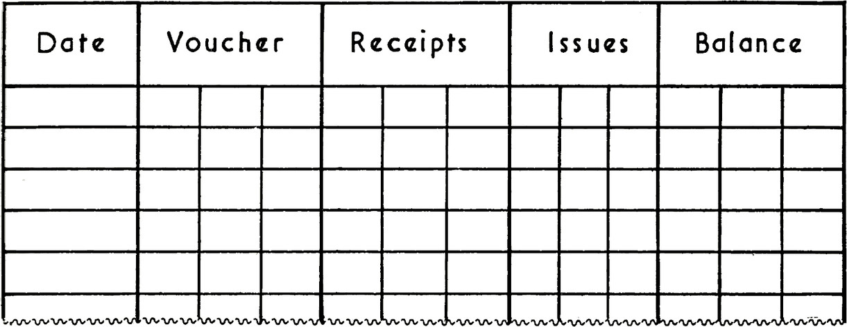 Empty form with columns Date, Voucher, Receipts, Issues, Balance. All columns has many rows. All columns apart from date have three sub columns.