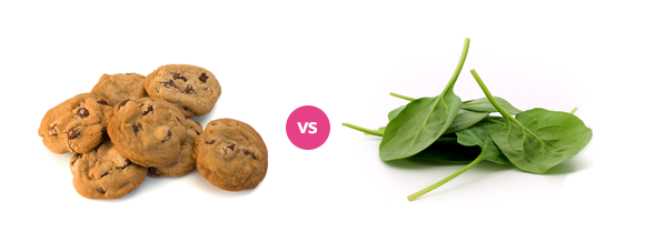 Cookies vs Spinach