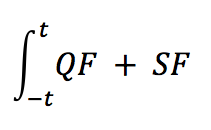quantum fiction science fiction integral