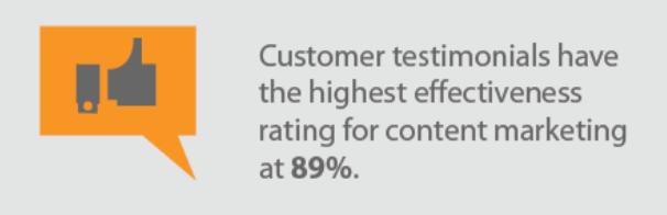 Customer testimonial statistics