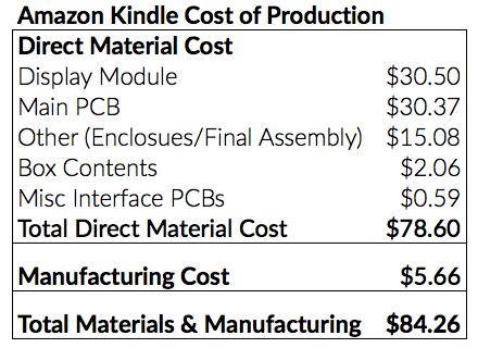 Amazon Kindle cost of production breakdown