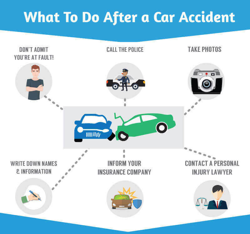 What should you do after a car accident? The following steps!