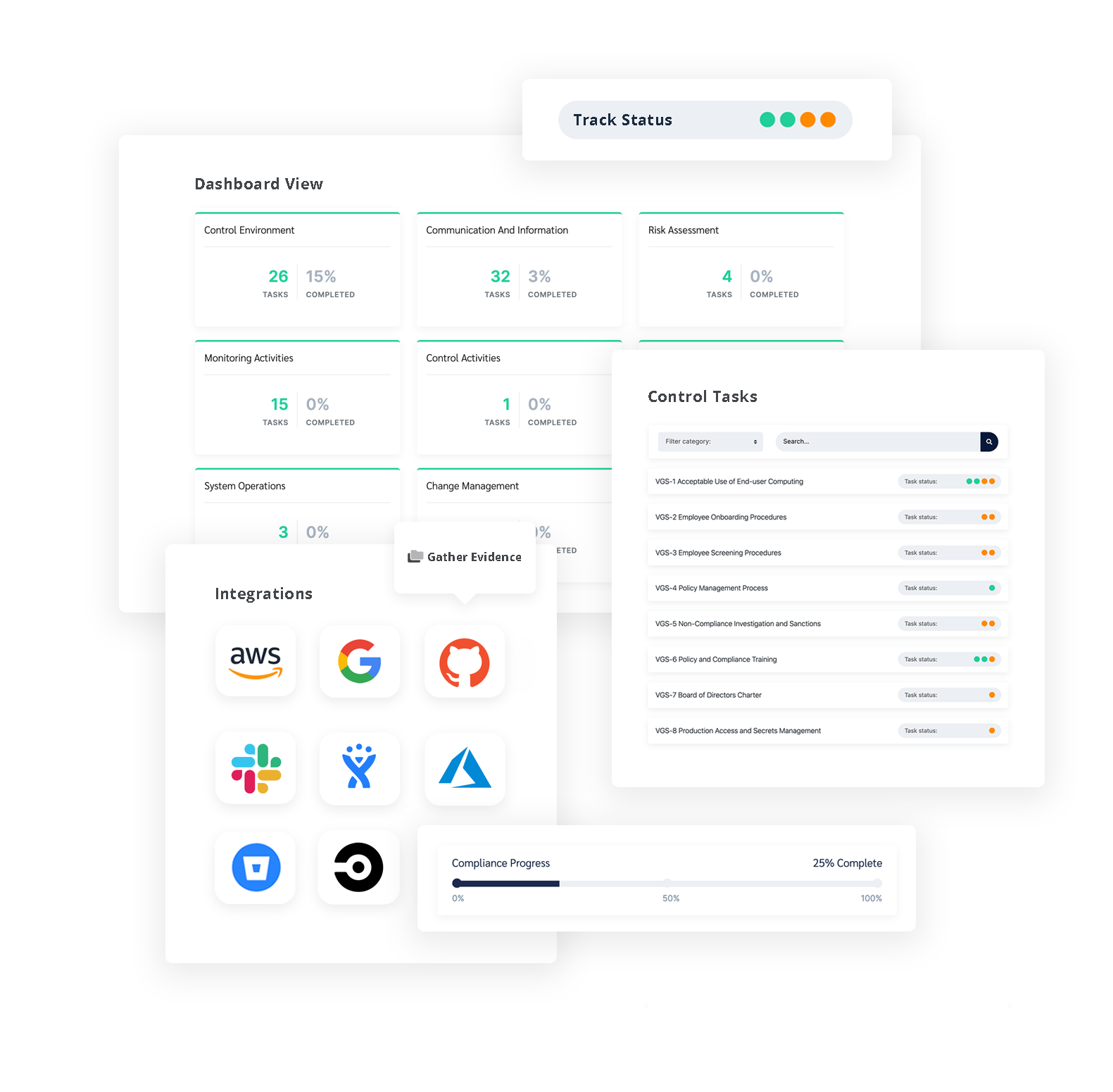 Control Dashboard Features