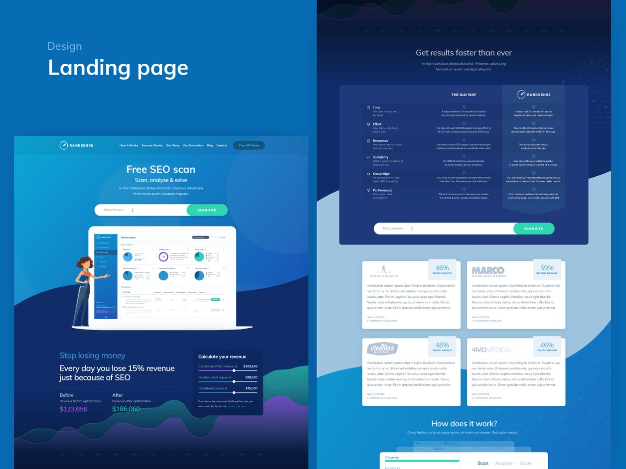 User Experience Design - UX Design   RankSense
